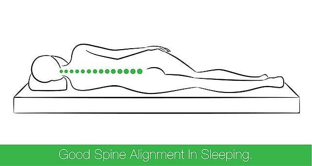good spine alignment